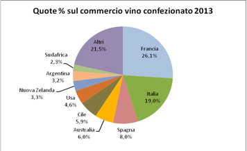 uiv vino conf 2013
