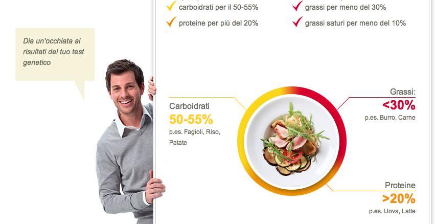 bodykey test genetico alimentare